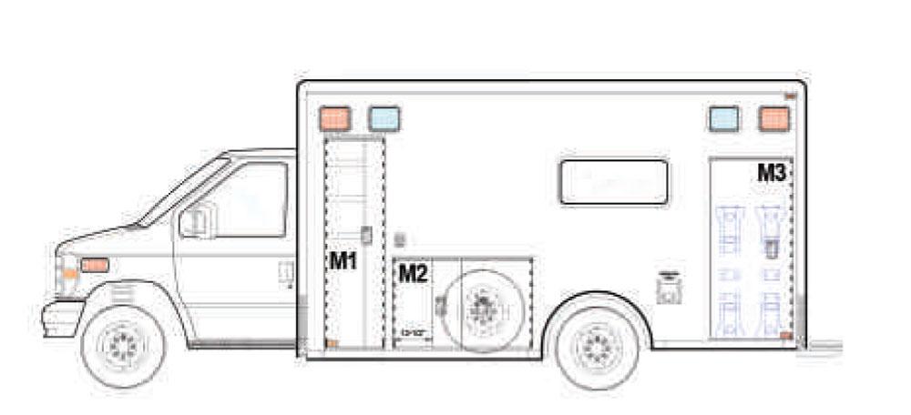 type iii ambulance  u2013 li 96
